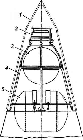 Sputnik Blueprint